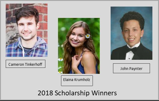 Alliance Awards 55 000 In Scholarships Through 2018
