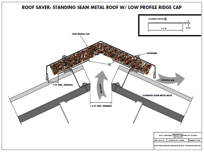 Metal Roof Attic Ventilation Rooferscoffeeshop 174